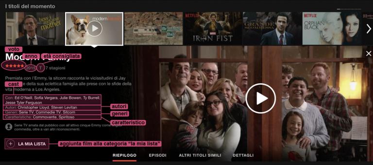 Netflix sotto il cofano. Architettura dell'informazione e user experience